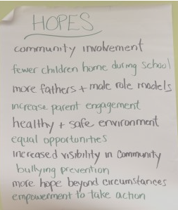 Sheet of paper with the hopes for the community
