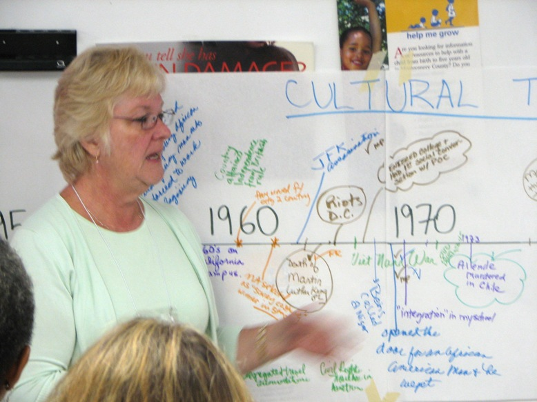 A woman is explaining a significant event in her life using the cultural timeline.